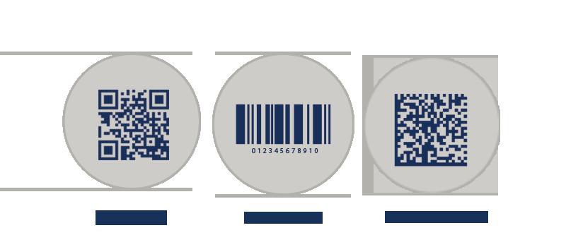 QRcode, Barcode, Datamatrix